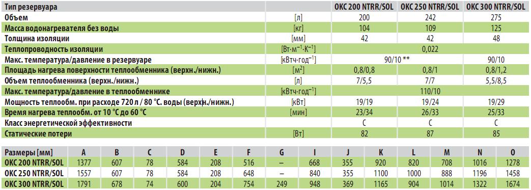 характеристики OKC NTRR-SOL